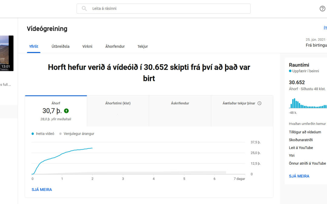 One of my Videos reaches 30.000 limit views on YouTube